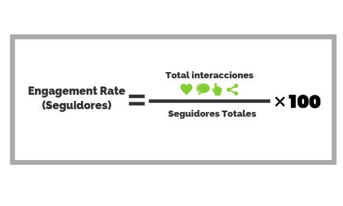 imagen de fórmula del engagement rate en función de los seguidores, una métrica en redes sociales