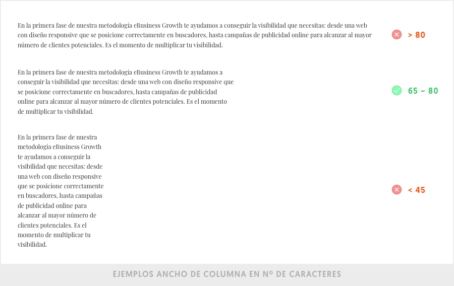 Ejemplos de ancho de columna en nº de caracteres para la composición de textos para tu diseño web