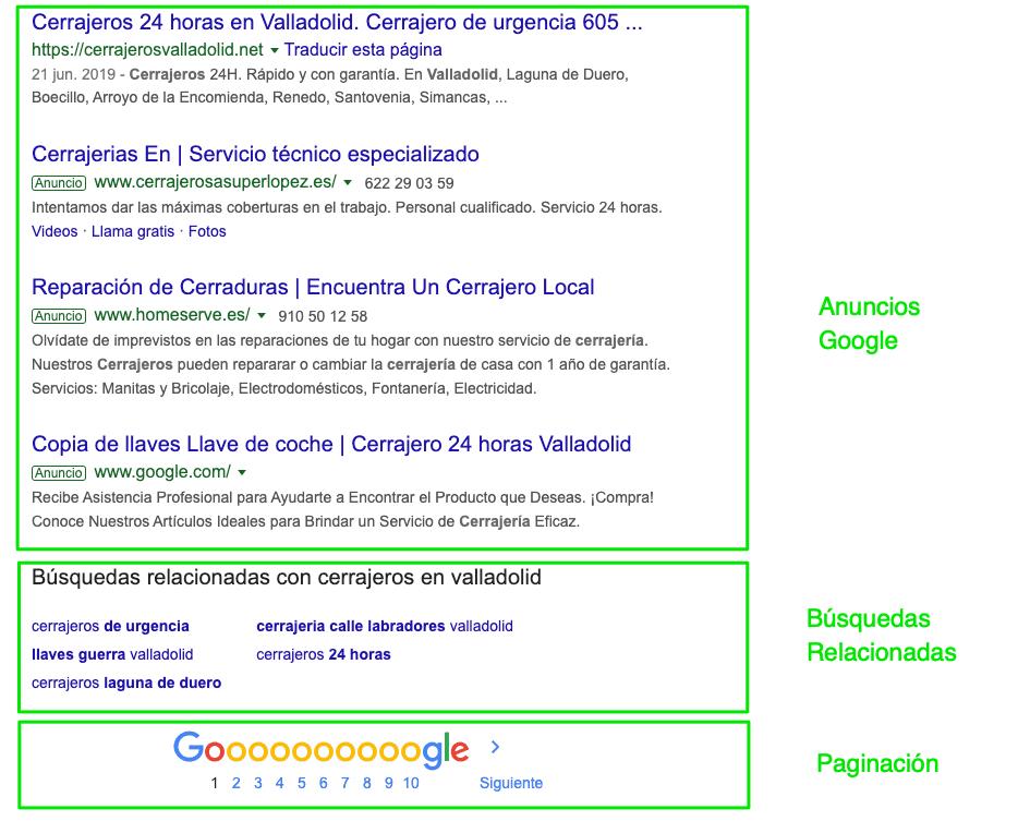 anuncios-parte-baja-busquedas-relacionadas-y-paginacion